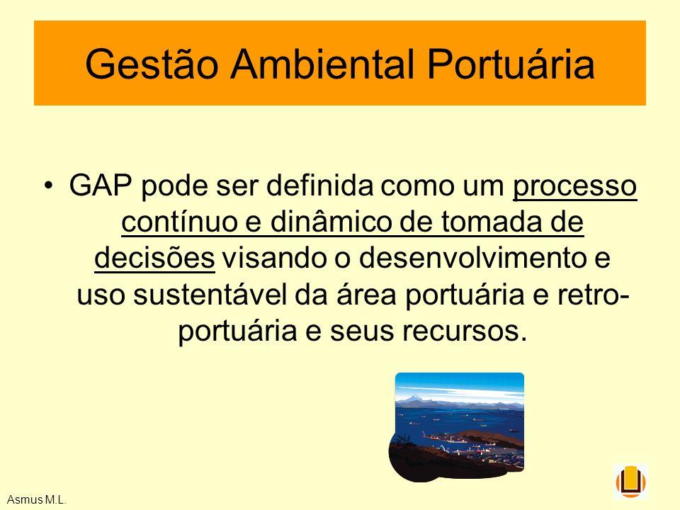Gestão Ambiental Portuária