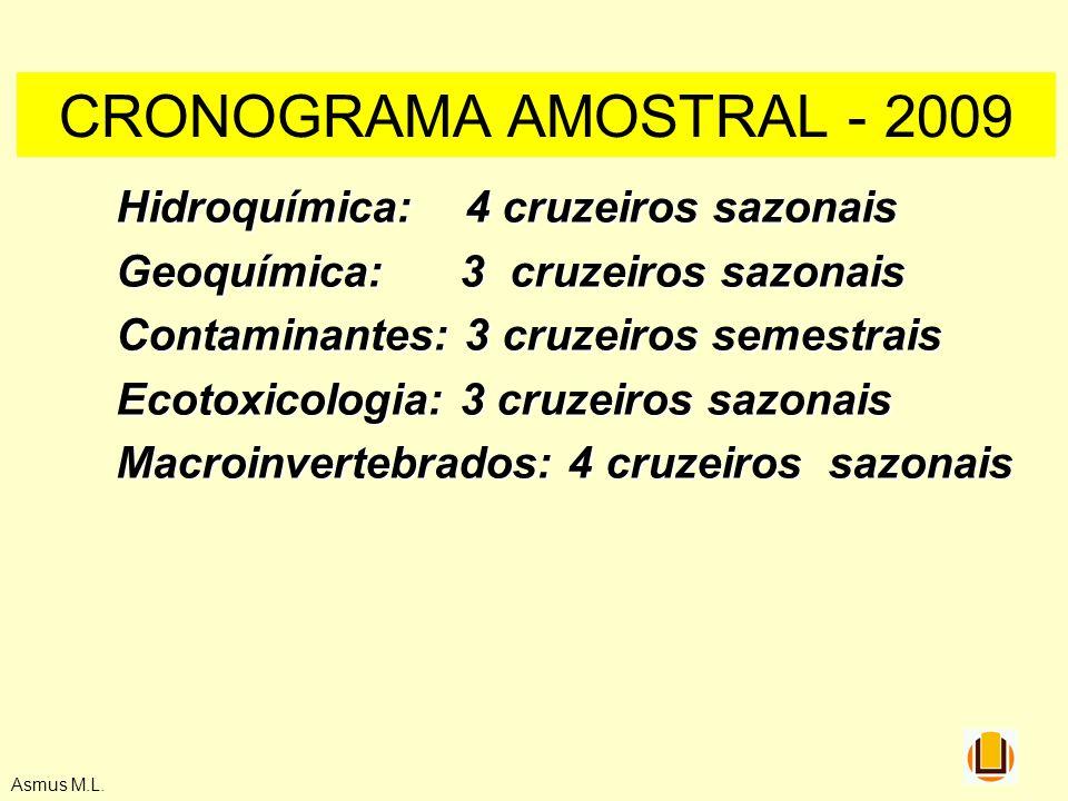 CRONOGRAMA AMOSTRAL - 2009 Hidroquímica: 4 cruzeiros sazonais