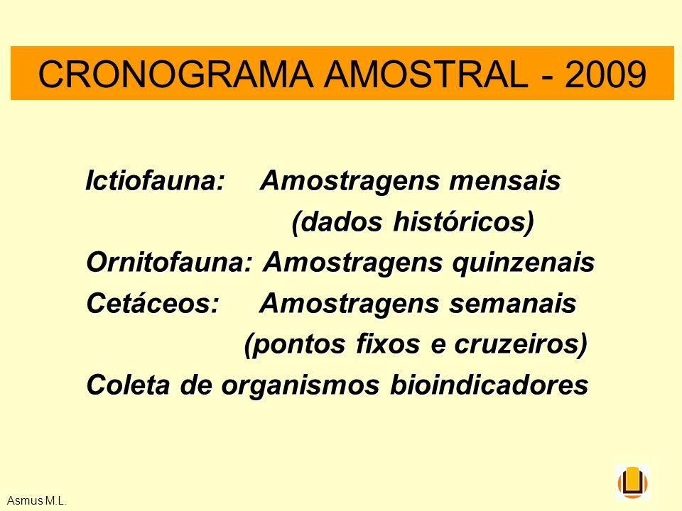 CRONOGRAMA AMOSTRAL - 2009 Ictiofauna: Amostragens mensais