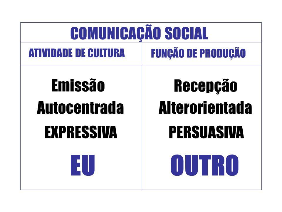 EU OUTRO COMUNICAÇÃO SOCIAL Emissão Recepção Autocentrada