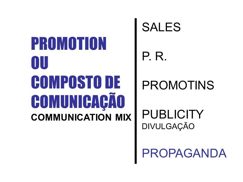 PROMOTION OU COMPOSTO DE COMUNICAÇÃO SALES P. R. PROMOTINS PUBLICITY