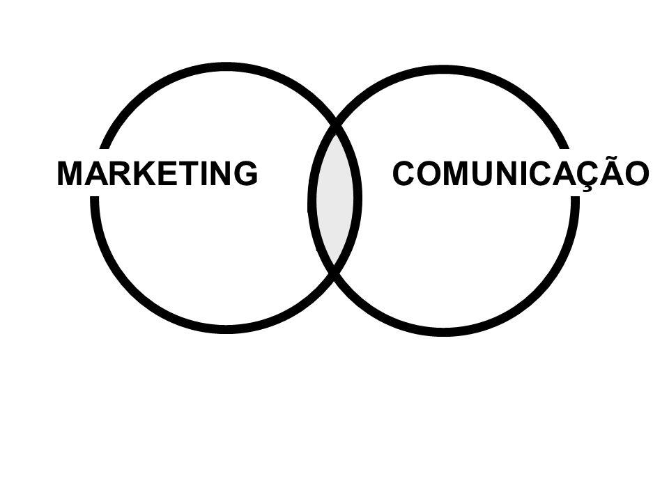 MARKETING COMUNICAÇÃO