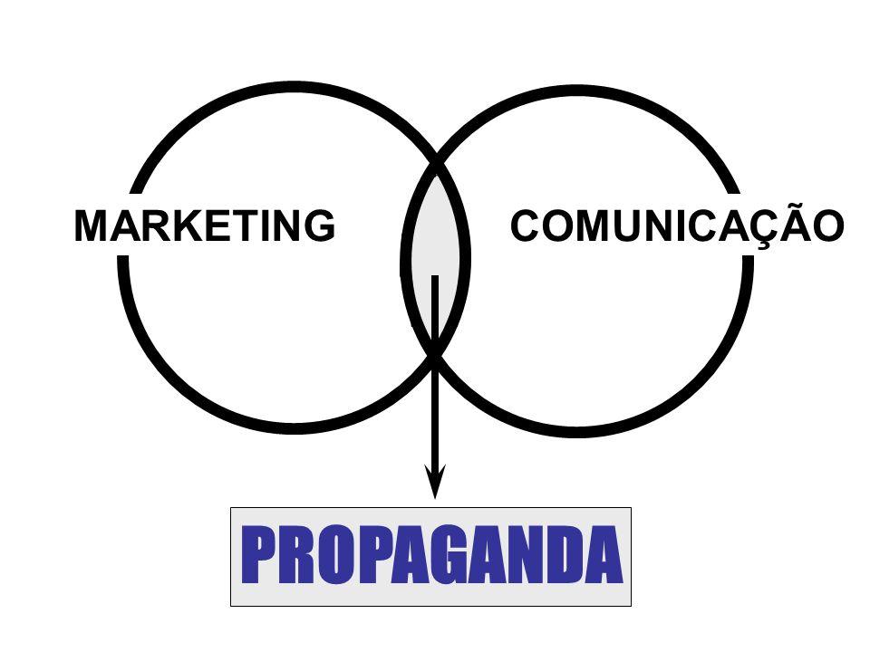 MARKETING COMUNICAÇÃO PROPAGANDA