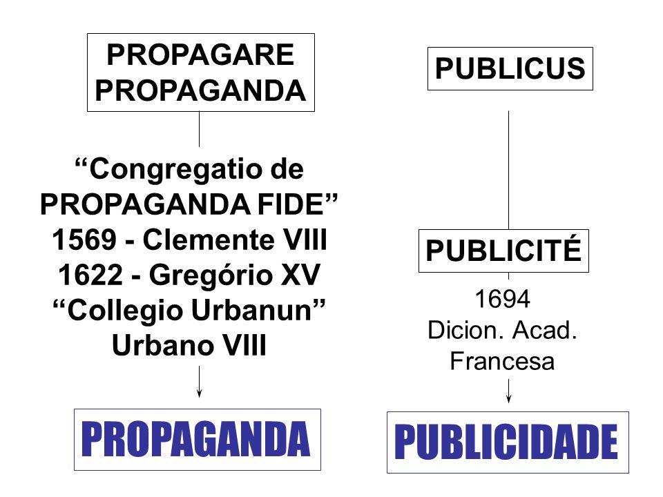 PROPAGANDA PUBLICIDADE PROPAGARE PUBLICUS PROPAGANDA Congregatio de