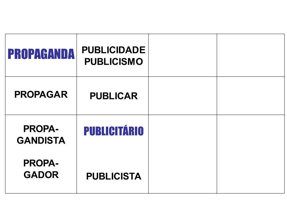 PROPAGANDA PUBLICITÁRIO PUBLICIDADE PUBLICISMO PROPAGAR PUBLICAR