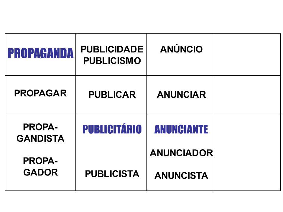 PROPAGANDA PUBLICITÁRIO ANUNCIANTE PUBLICIDADE PUBLICISMO PUBLICAR