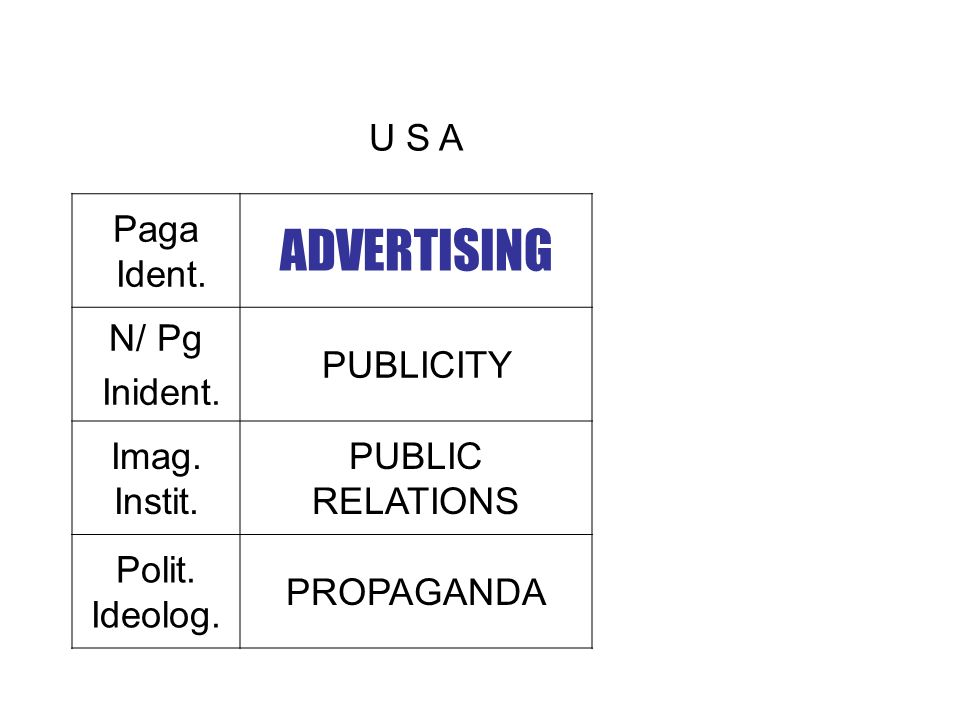 ADVERTISING U S A Paga Ident. N/ Pg Inident. PUBLICITY Imag. Instit.