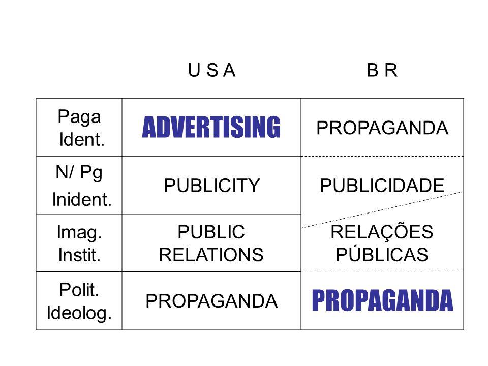 ADVERTISING U S A B R Paga Ident. PROPAGANDA N/ Pg Inident. PUBLICITY
