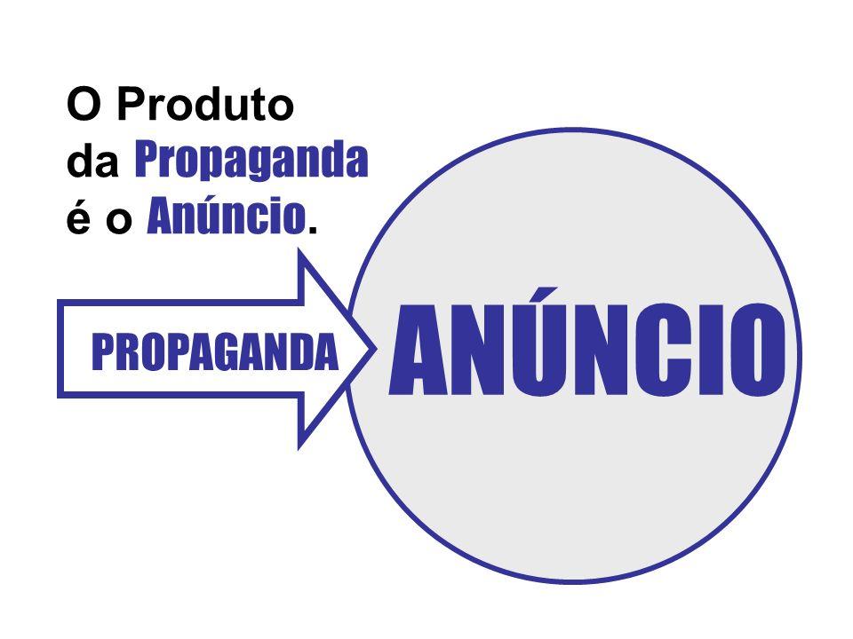 O Produto da Propaganda é o Anúncio. ANÚNCIO PROPAGANDA