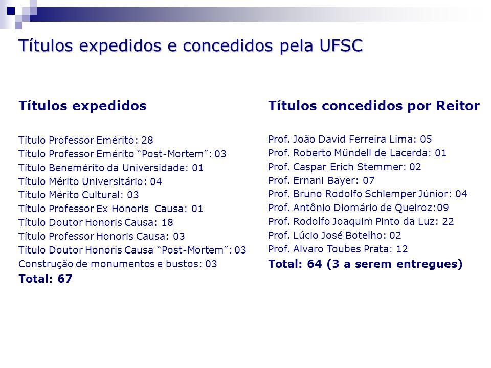 Títulos expedidos e concedidos pela UFSC