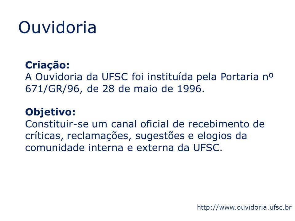 Ouvidoria Criação: A Ouvidoria da UFSC foi instituída pela Portaria nº 671/GR/96, de 28 de maio de 1996.