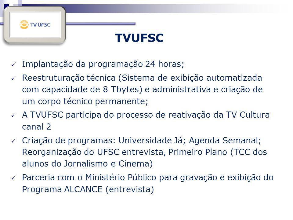 TVUFSC Implantação da programação 24 horas;