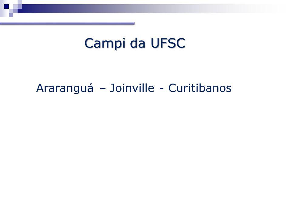 Campi da UFSC Araranguá – Joinville - Curitibanos