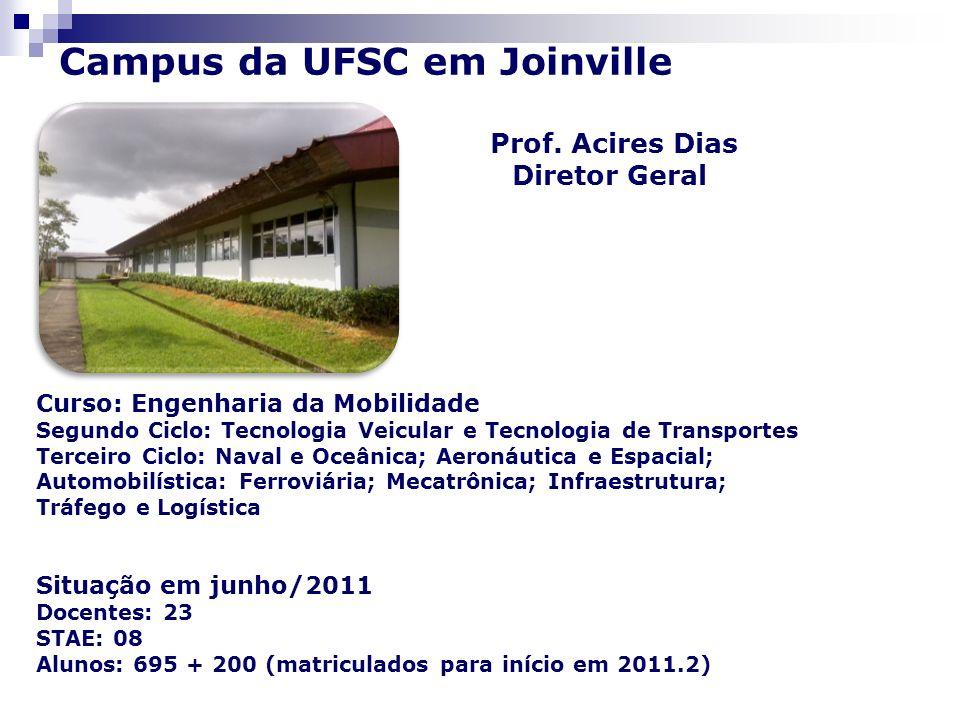 Campus da UFSC em Joinville