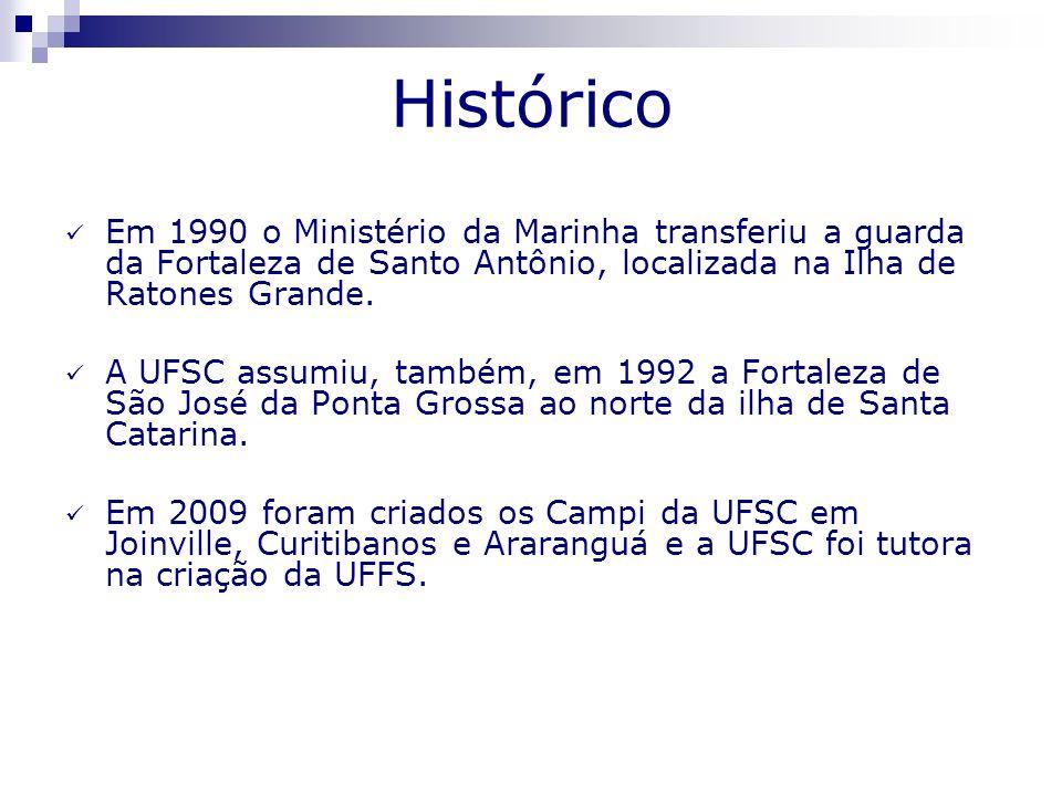 Histórico Em 1990 o Ministério da Marinha transferiu a guarda da Fortaleza de Santo Antônio, localizada na Ilha de Ratones Grande.