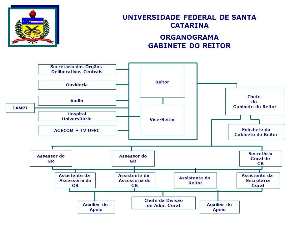 UNIVERSIDADE FEDERAL DE SANTA CATARINA Deliberativos Centrais