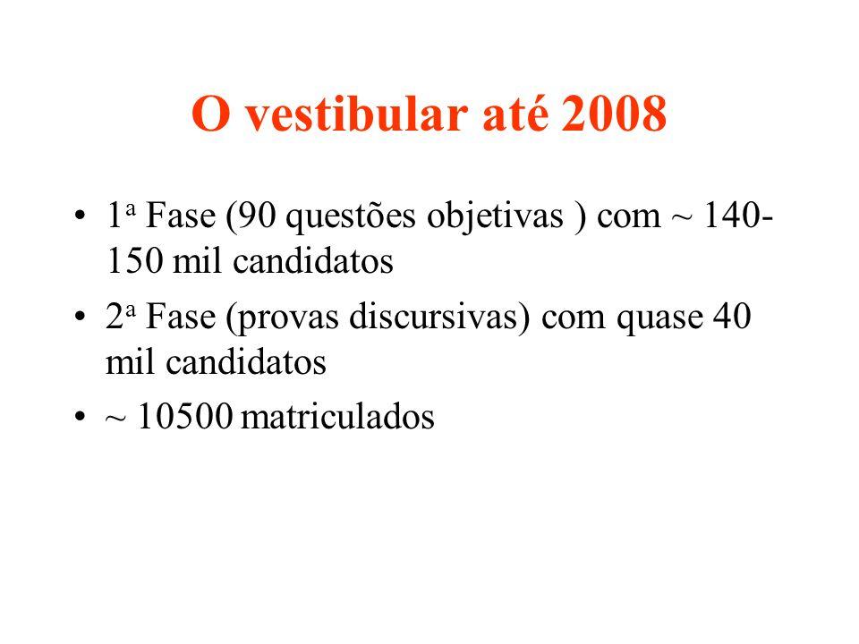 O vestibular até 2008 1a Fase (90 questões objetivas ) com ~ 140-150 mil candidatos. 2a Fase (provas discursivas) com quase 40 mil candidatos.