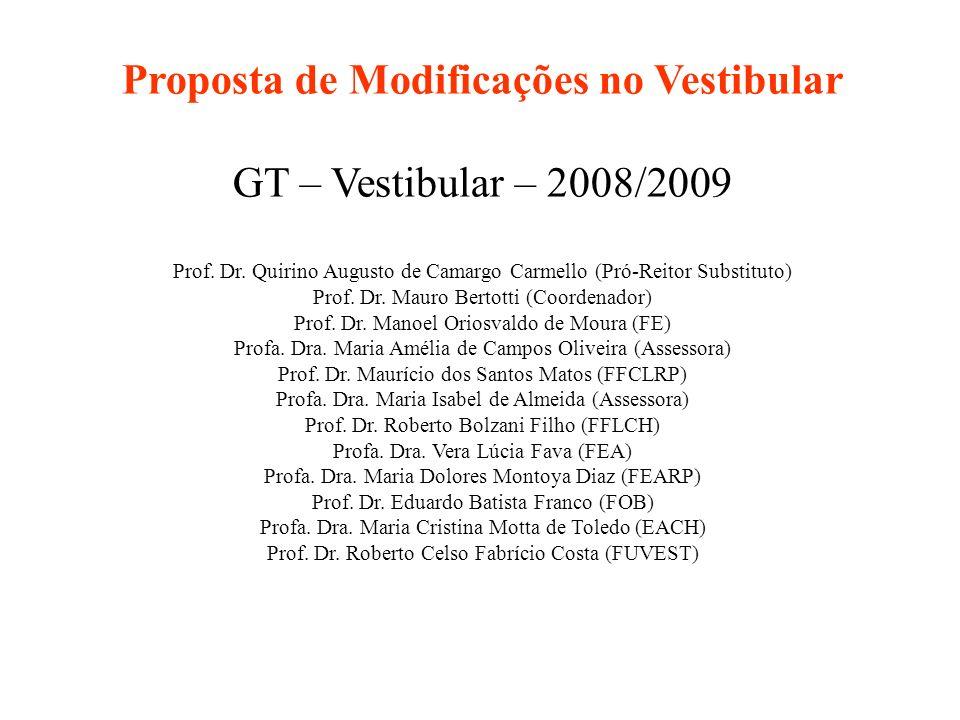 Proposta de Modificações no Vestibular