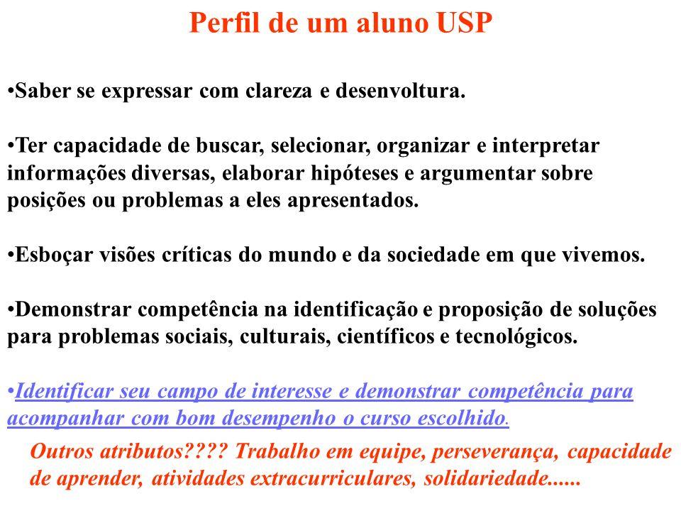 Perfil de um aluno USP Saber se expressar com clareza e desenvoltura.