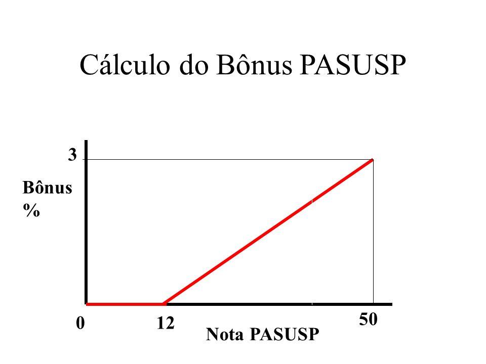 Cálculo do Bônus PASUSP