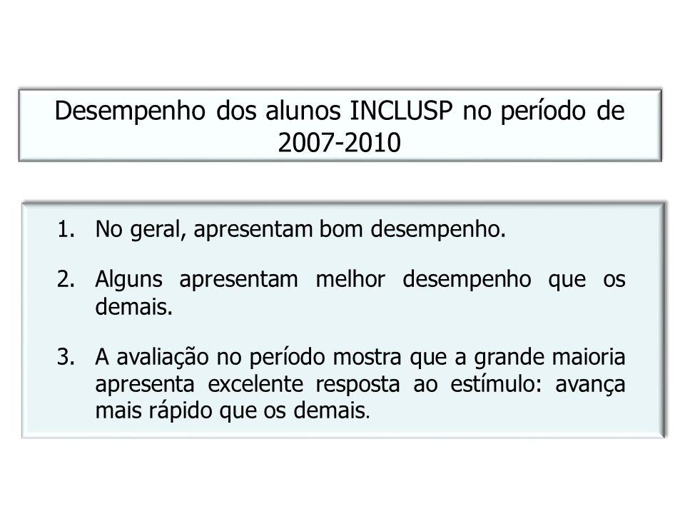 Desempenho dos alunos INCLUSP no período de 2007-2010