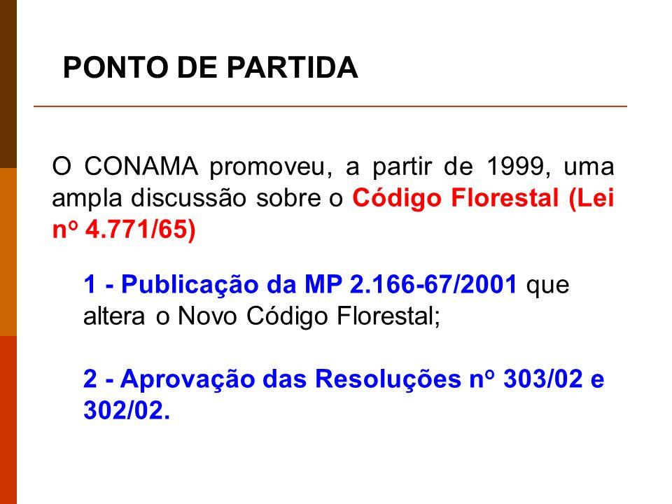 PONTO DE PARTIDAO CONAMA promoveu, a partir de 1999, uma ampla discussão sobre o Código Florestal (Lei no 4.771/65)