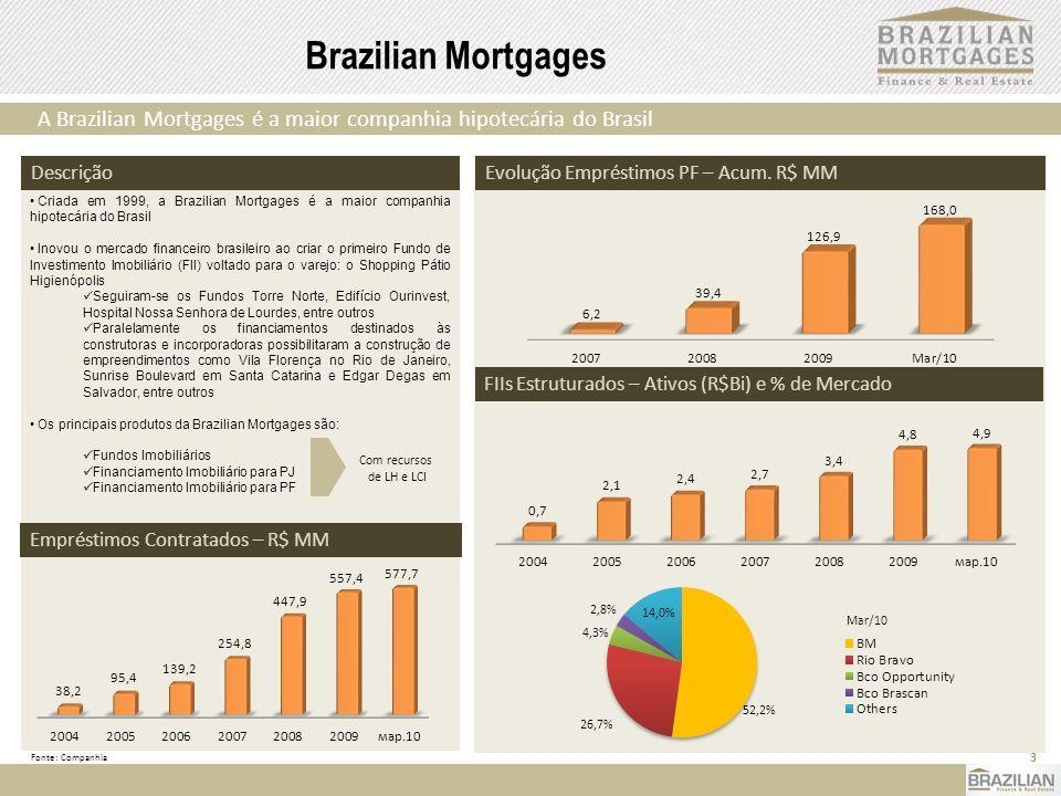 Brazilian Mortgages A Brazilian Mortgages é a maior companhia hipotecária do Brasil. Descrição. Evolução Empréstimos PF – Acum. R$ MM.