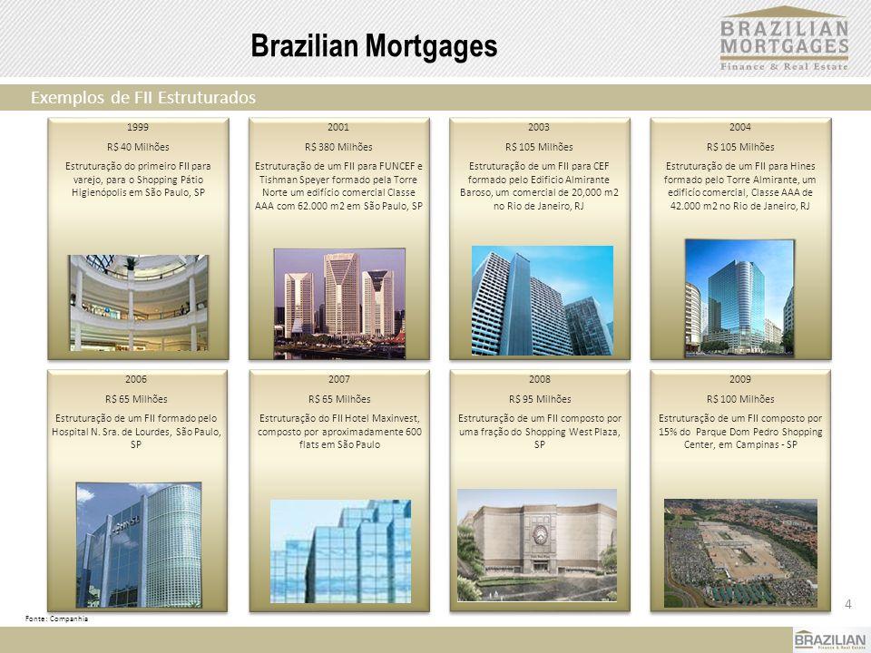 Brazilian Mortgages Exemplos de FII Estruturados 1999 R$ 40 Milhões