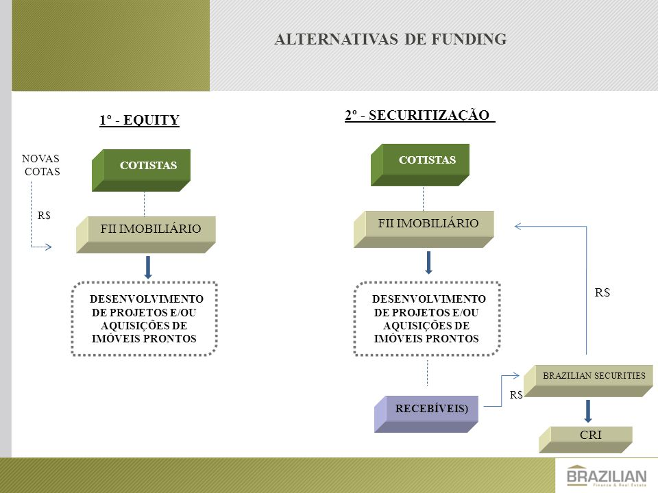 ALTERNATIVAS DE FUNDING