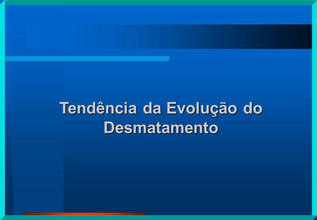 Tendência da Evolução do Desmatamento