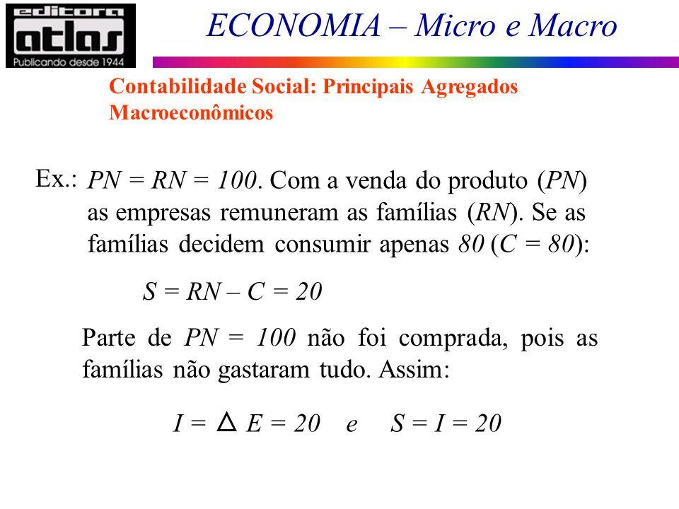 PN = RN = 100. Com a venda do produto (PN)