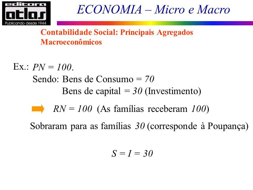 Sendo: Bens de Consumo = 70 Bens de capital = 30 (Investimento)