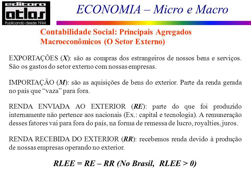 RLEE = RE – RR (No Brasil, RLEE > 0)