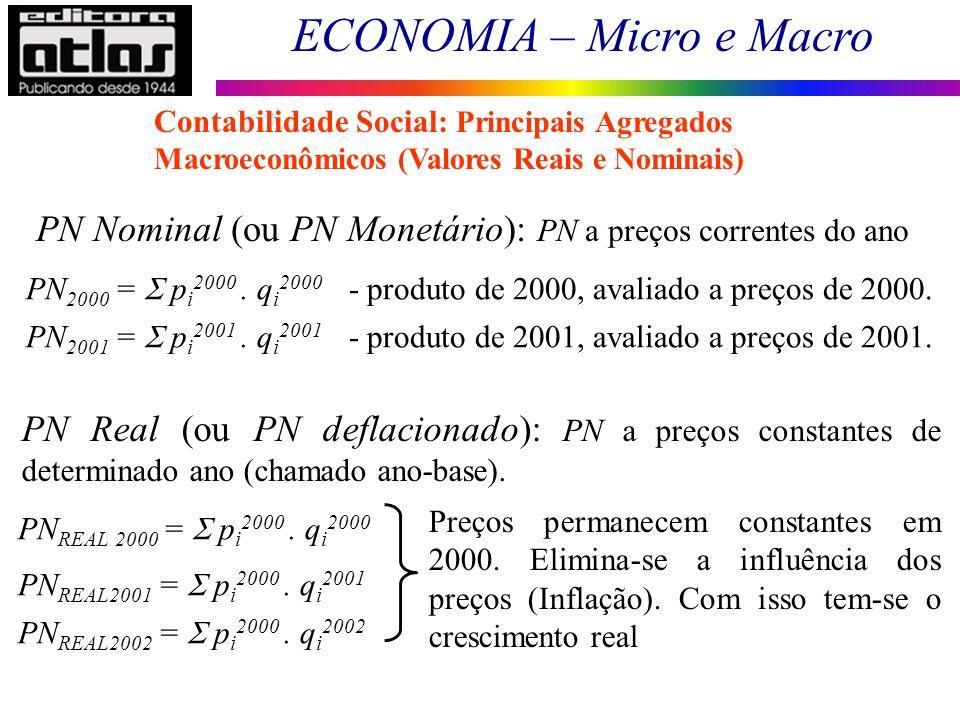 PN Nominal (ou PN Monetário): PN a preços correntes do ano