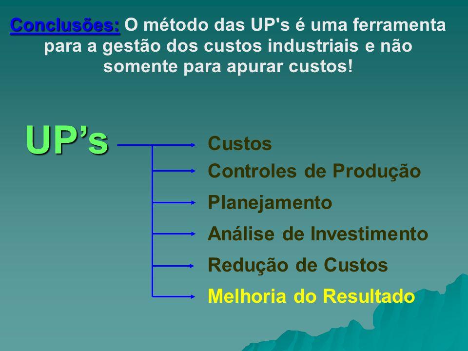 UP's Custos Controles de Produção Planejamento Análise de Investimento