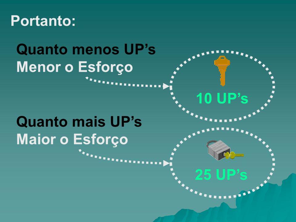 Portanto: Quanto menos UP's Menor o Esforço 10 UP's Quanto mais UP's Maior o Esforço 25 UP's