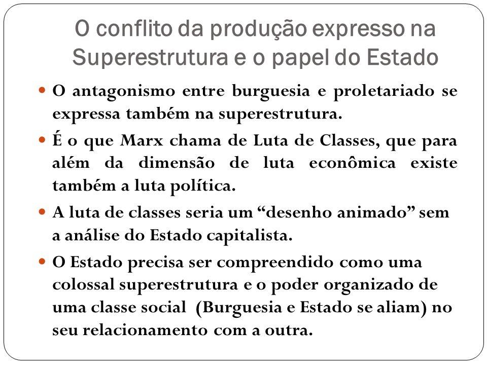 O conflito da produção expresso na Superestrutura e o papel do Estado