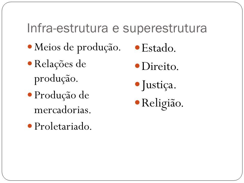 Infra-estrutura e superestrutura