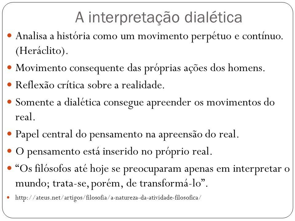 A interpretação dialética