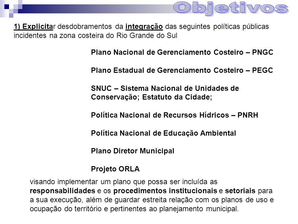 Objetivos 1) Explicitar desdobramentos da integração das seguintes políticas públicas incidentes na zona costeira do Rio Grande do Sul.