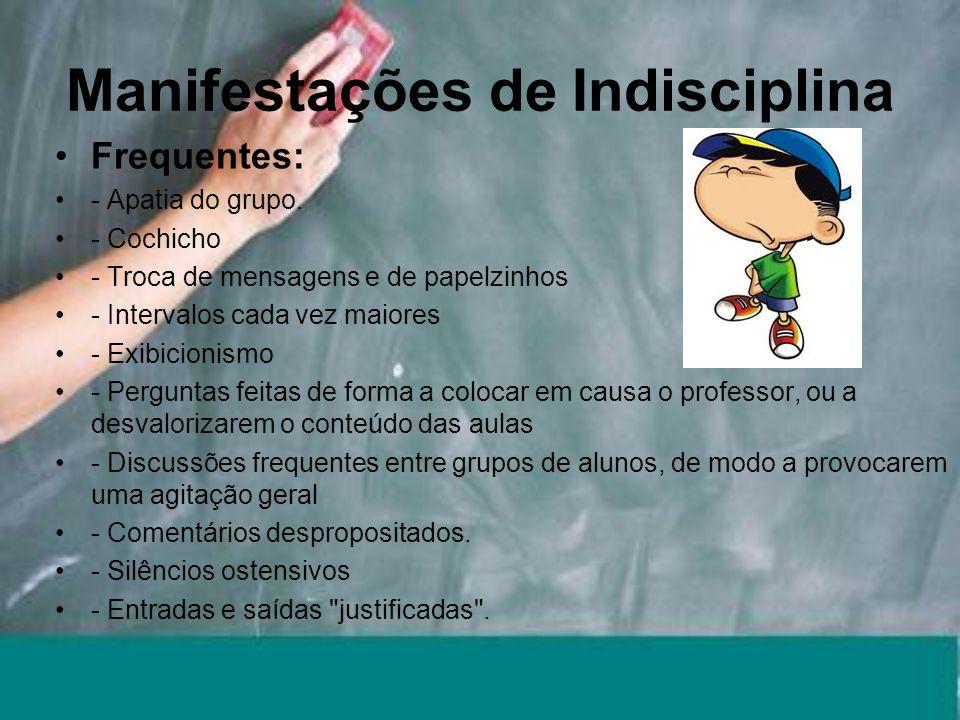 Manifestações de Indisciplina