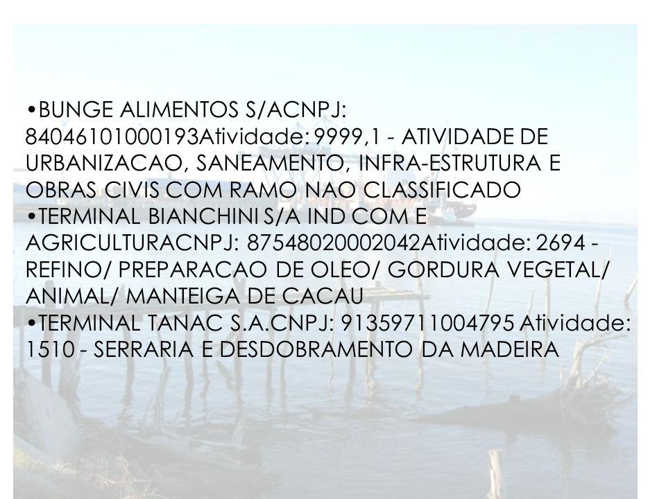 BUNGE ALIMENTOS S/ACNPJ: 84046101000193Atividade: 9999,1 - ATIVIDADE DE URBANIZACAO, SANEAMENTO, INFRA-ESTRUTURA E OBRAS CIVIS COM RAMO NAO CLASSIFICADO