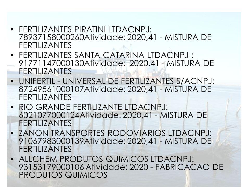 FERTILIZANTES PIRATINI LTDACNPJ: 78937158000260Atividade: 2020,41 - MISTURA DE FERTILIZANTES