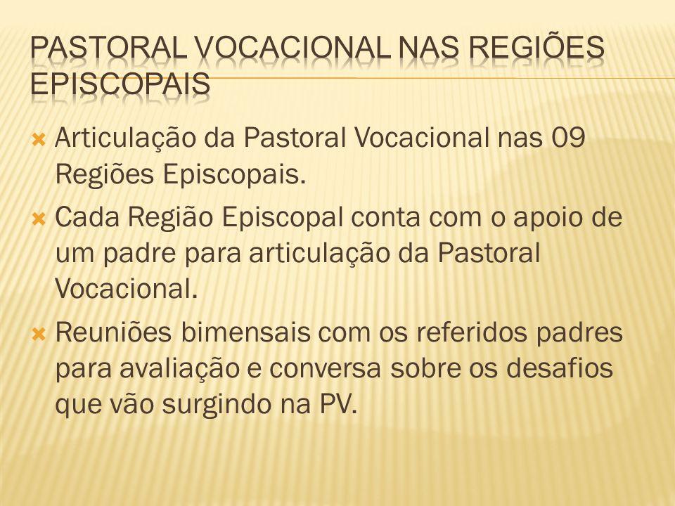 Pastoral Vocacional nas Regiões Episcopais