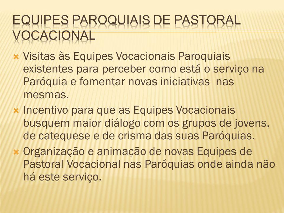 Equipes PAROQUIAIS DE Pastoral Vocacional