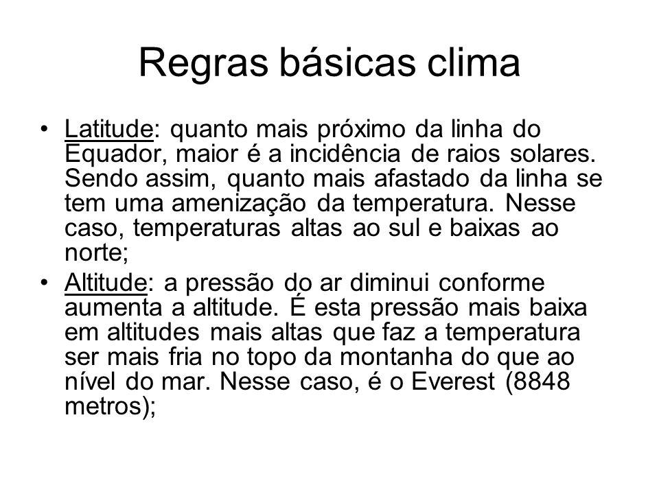 Regras básicas clima