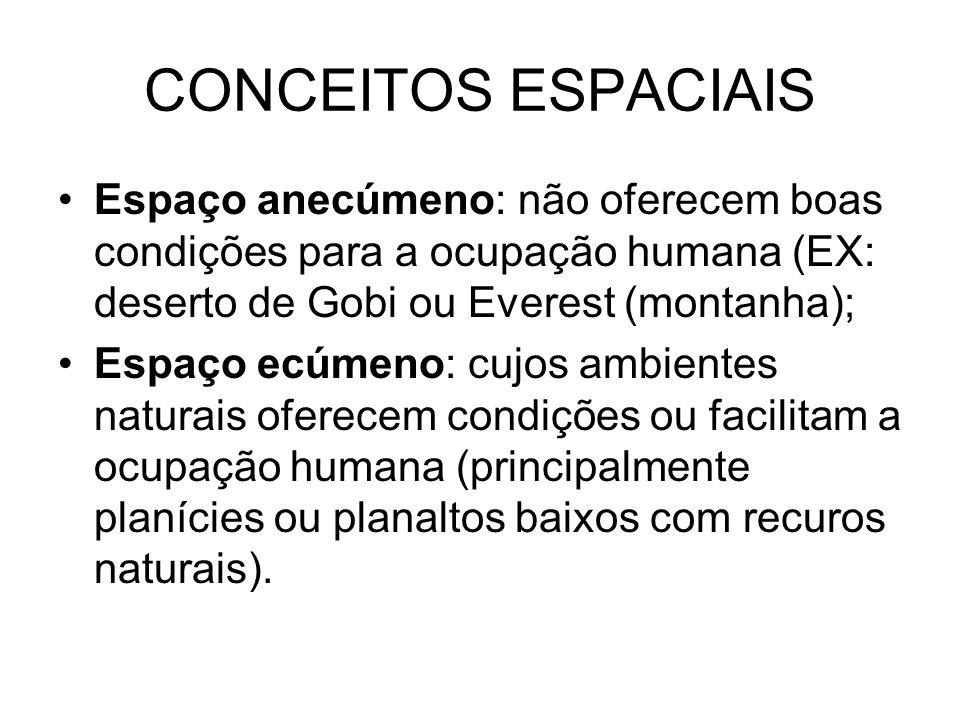 CONCEITOS ESPACIAIS Espaço anecúmeno: não oferecem boas condições para a ocupação humana (EX: deserto de Gobi ou Everest (montanha);