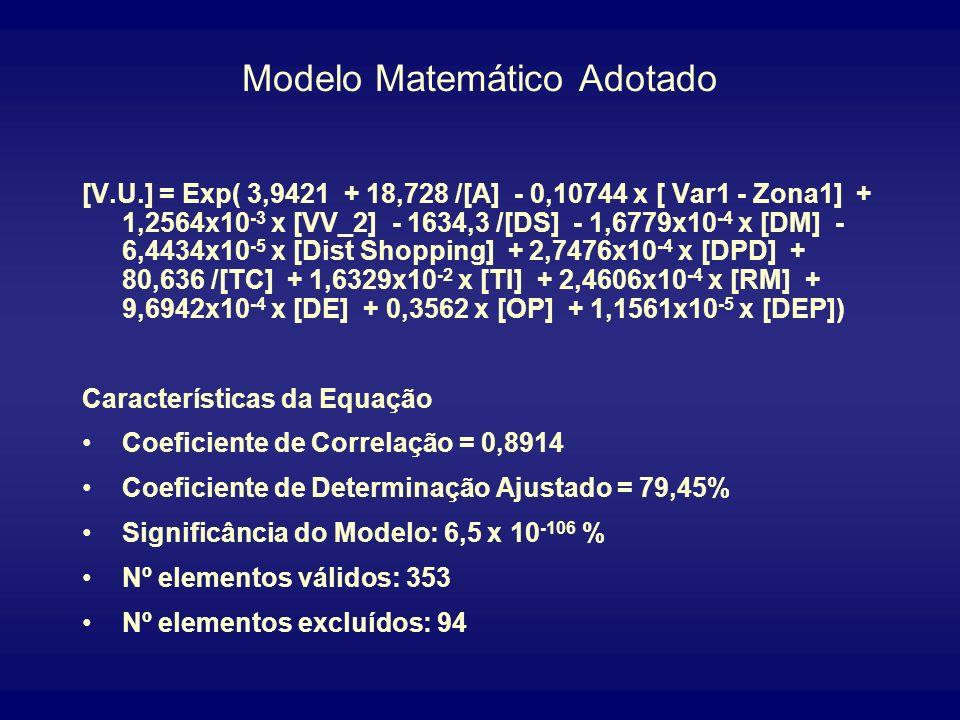 Modelo Matemático Adotado