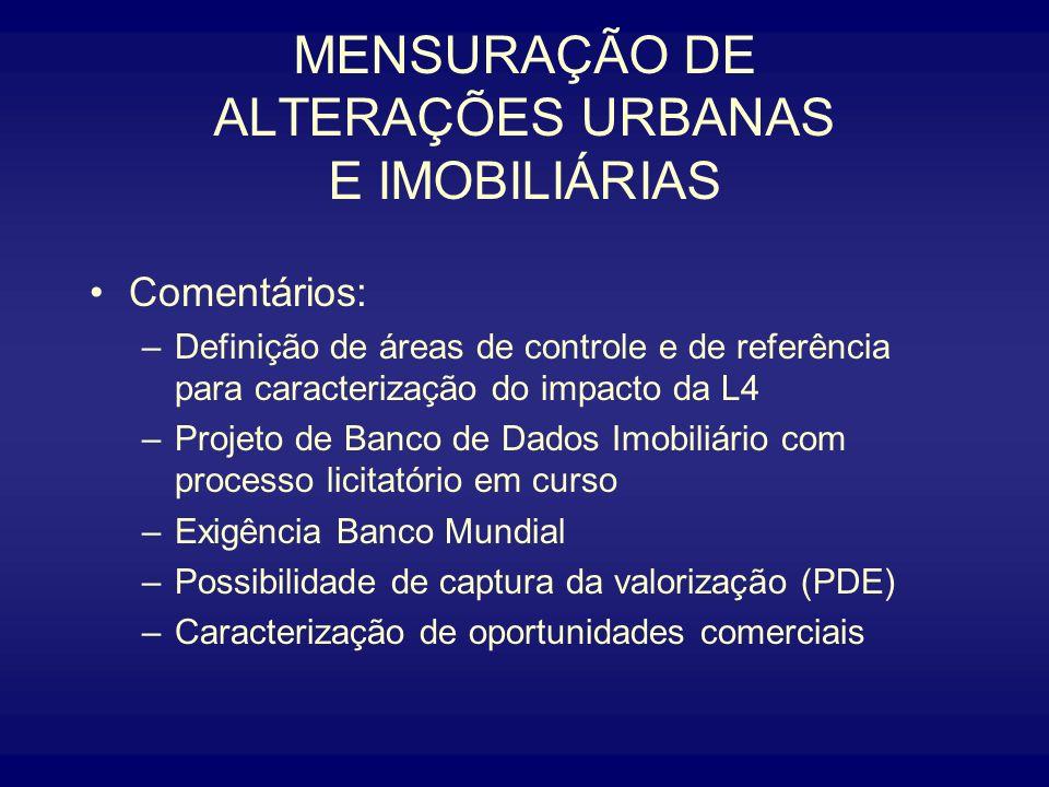 MENSURAÇÃO DE ALTERAÇÕES URBANAS E IMOBILIÁRIAS