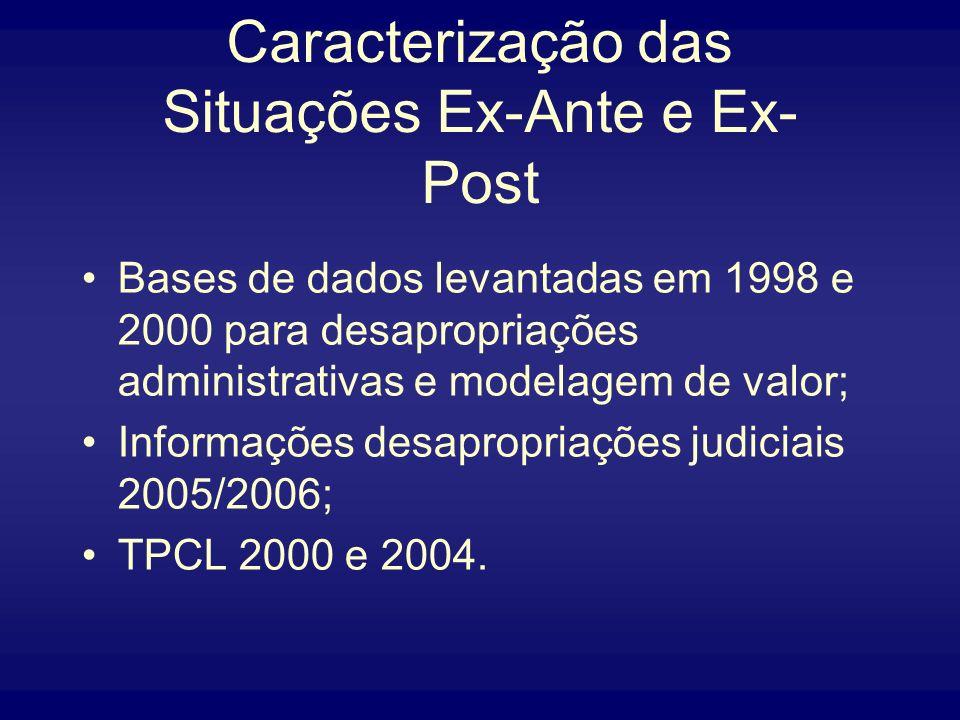 Caracterização das Situações Ex-Ante e Ex-Post